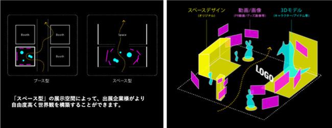 東京ゲームショウ2021VR 出展空間イメージ