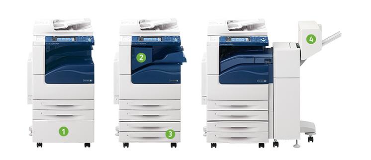 Dịch vụ cho thue máy photocopy tại TPHCM
