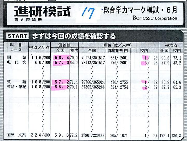 かとうたかまさ 高3進研総合学力マーク模試6月.png