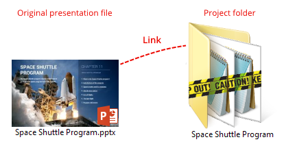 Linked project components: .pptx presentation and a project folder.