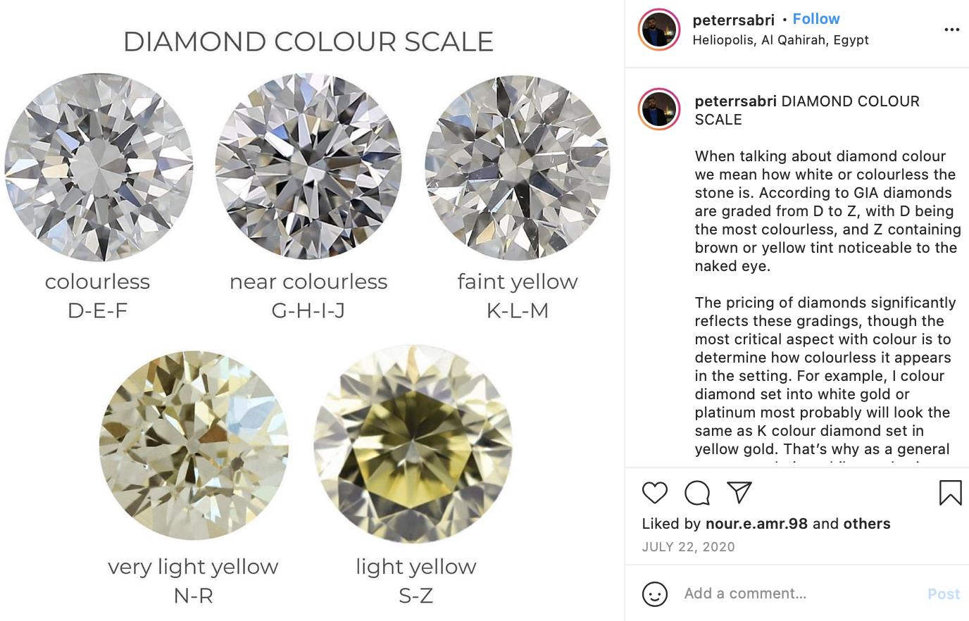 Instagram post explaining the diamond color scale