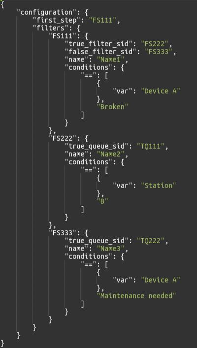details of workflow in code