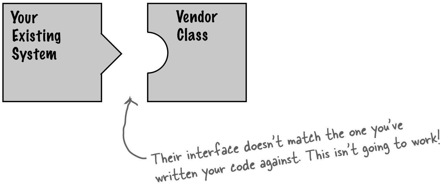 Hệ thống của bạn không tương thích với nhà cung cấp mới