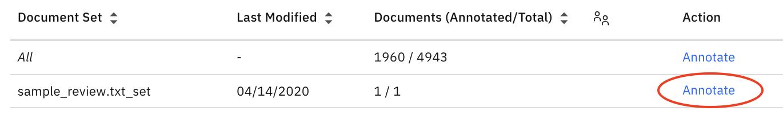 Localizando o conjunto de documentos