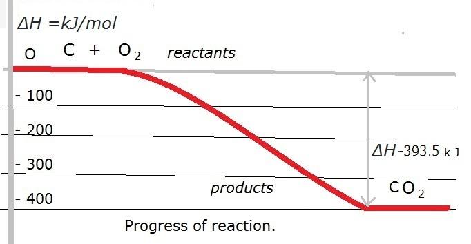 CO2  H.jpg