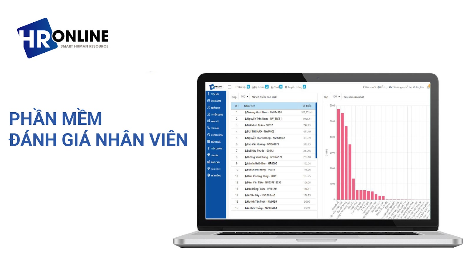 Phần mềm quản lý đánh giá nhân viên HrOnline