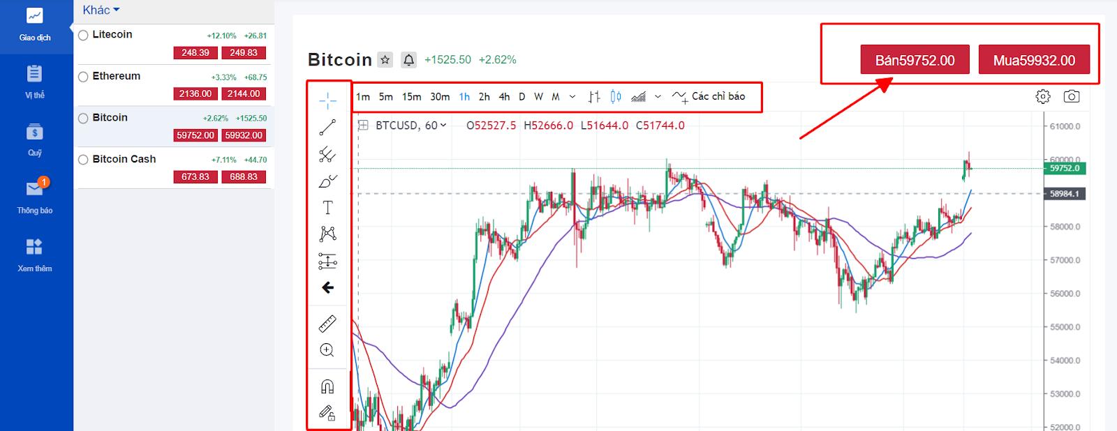 mua bán Bitcoin trên Mitrade