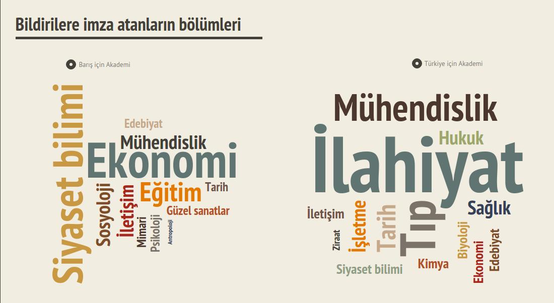 bölüm_infogram_barış&türkiye.png