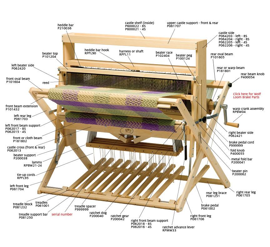 Loom | Weavolution