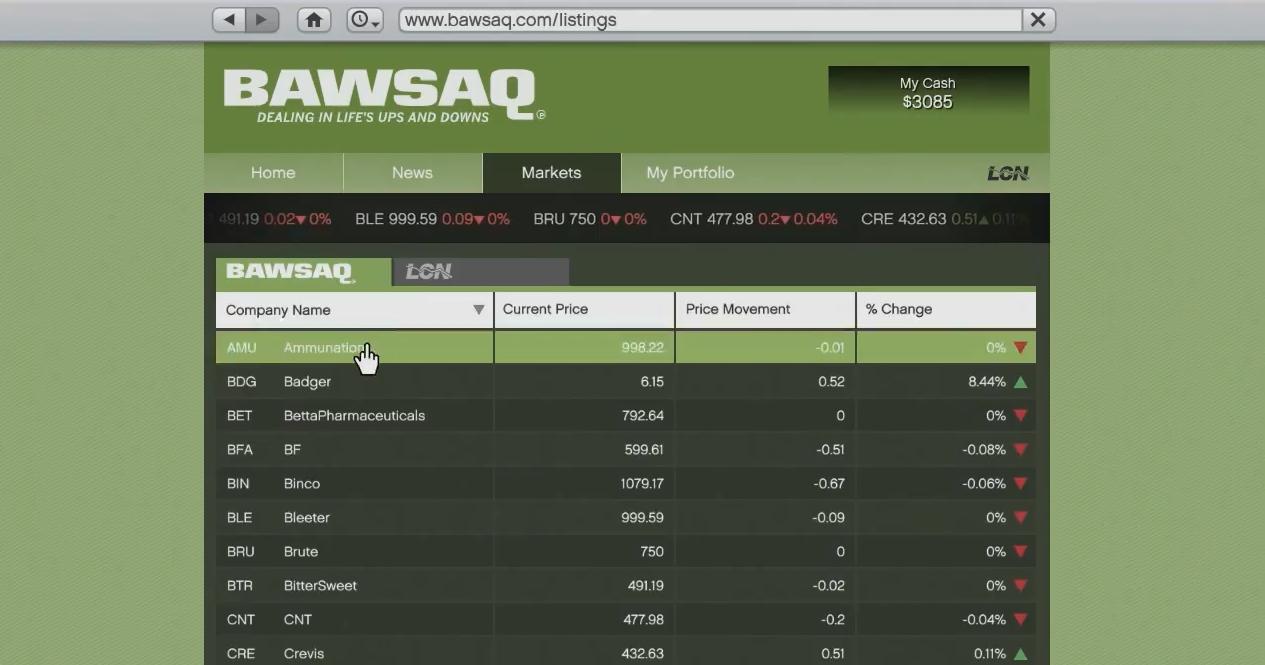 Die BAWSAQ Börse ist eine der zwei großen Börsen in GTA 5
