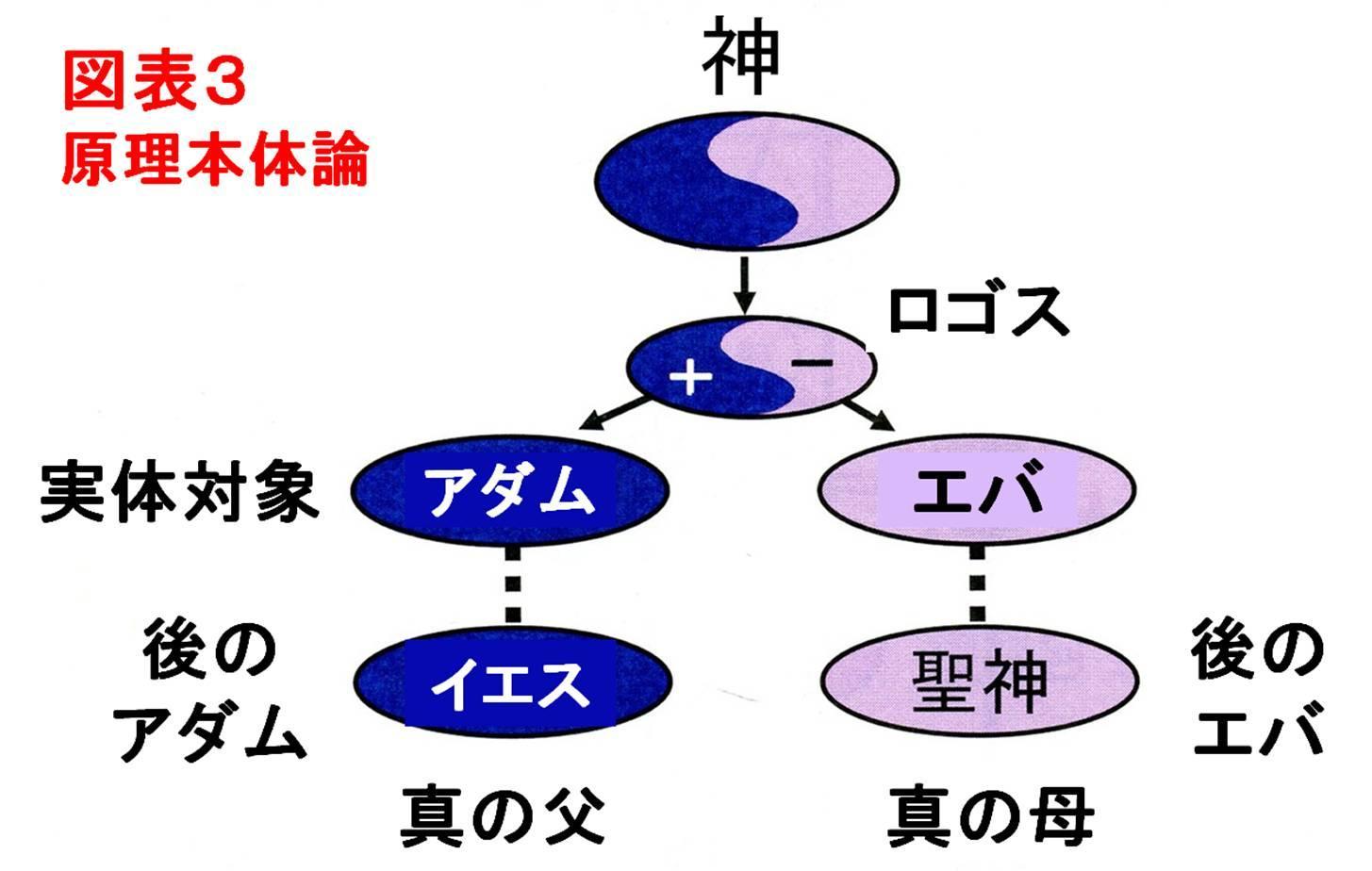 3図表.jpg