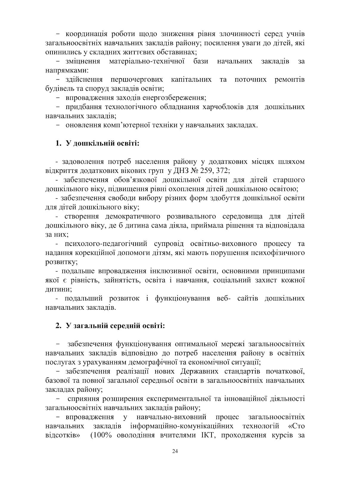 C:\Users\Валерия\Desktop\план 2016 рік\план 2016 рік-024.png