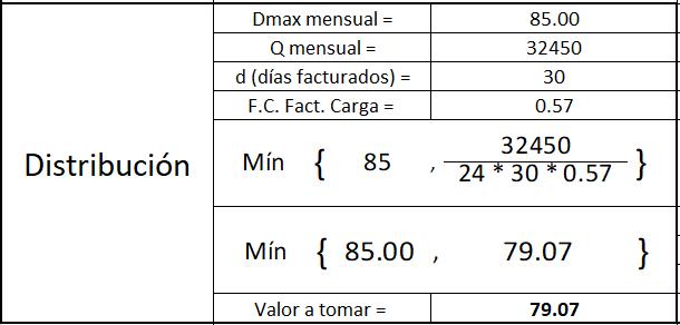 calcular tarifa GDMTH