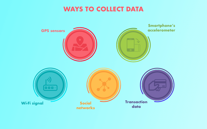 big-data-sources-of-information-collection.png