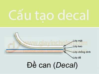 Kết quả hình ảnh cho ảnh cấu tao của decal giấy