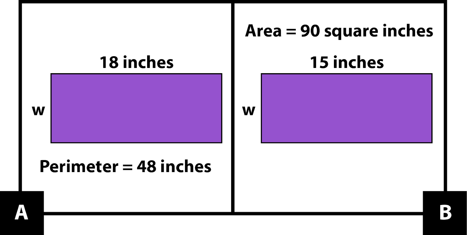A: A rectangle 18 inches long. The width (w) is unknown.The Perimeter = 48 inches. B: A rectangle 15 inches long. The width (w) is unknown. Area = 90 square inches.