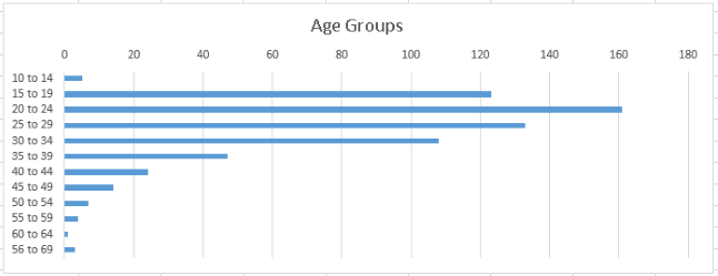 age-groups.png