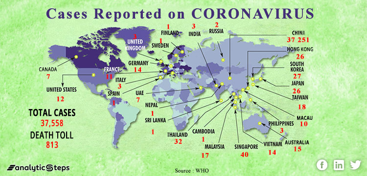 The image highlights all the countries where cases of Coronavirus have been reported.