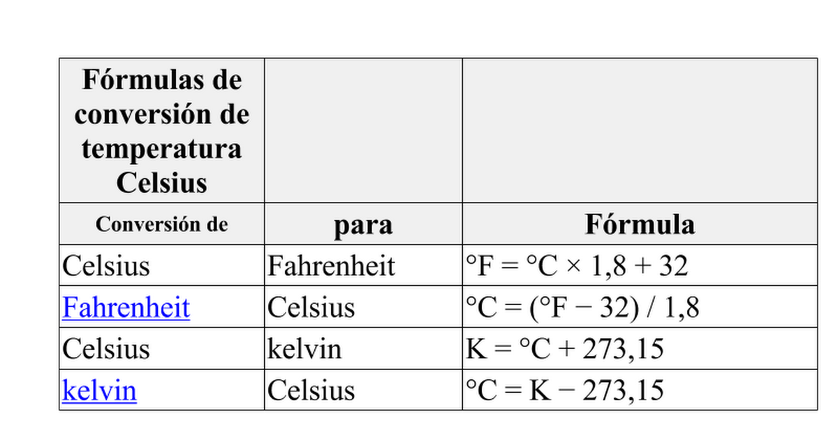 how to make celsius symbol on google docs