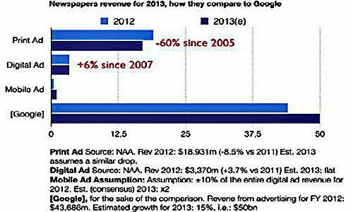 newspaper-ad-rev-v-google.jpg