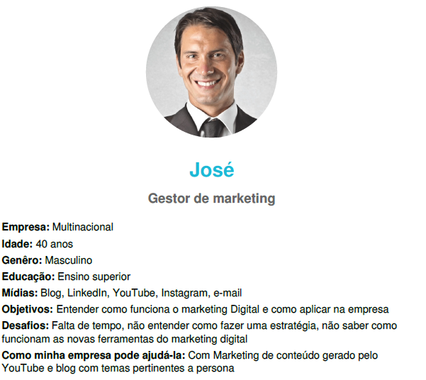 persona de marketing