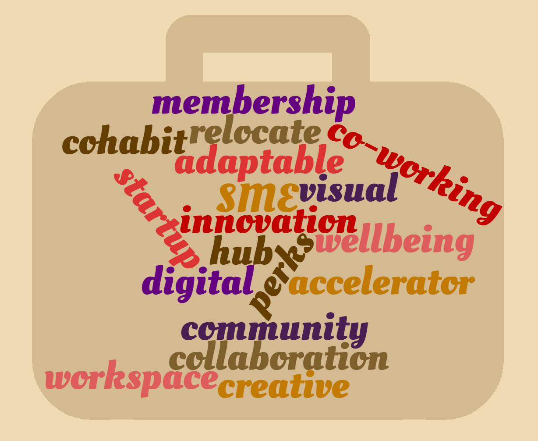 co-working keywords