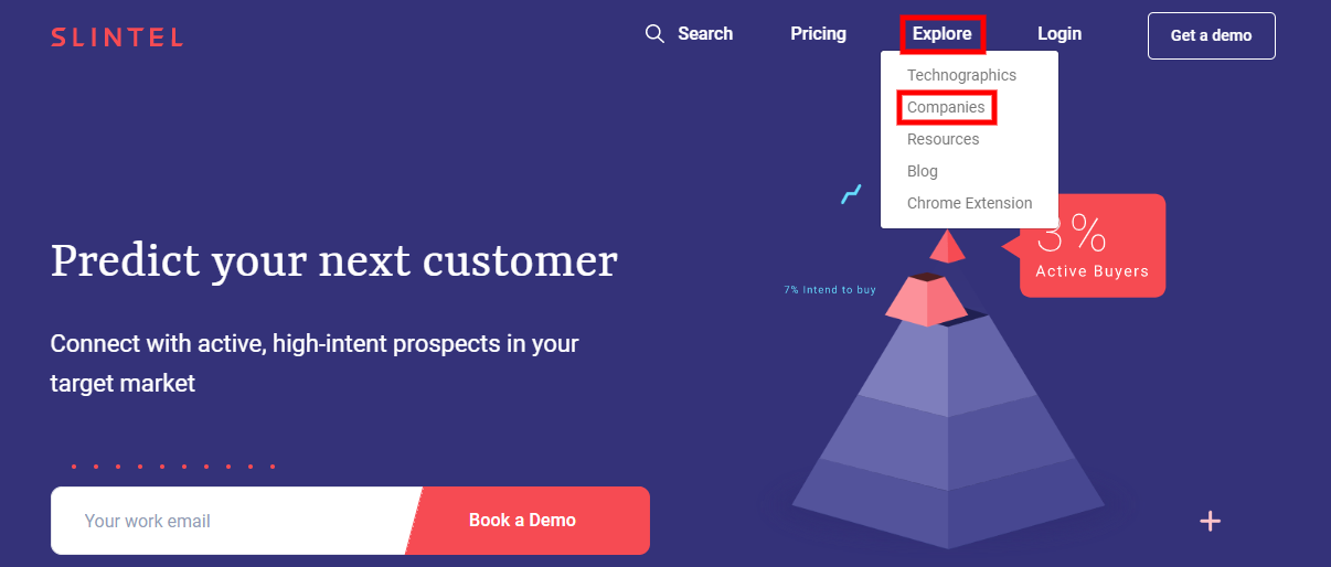 slintel-predict your next customer