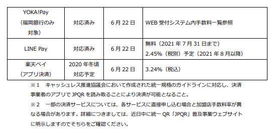 JPQR 決済手数料