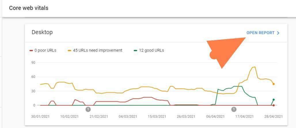 Tips To Improve Core Web Vitals Metrics - Web Vitals