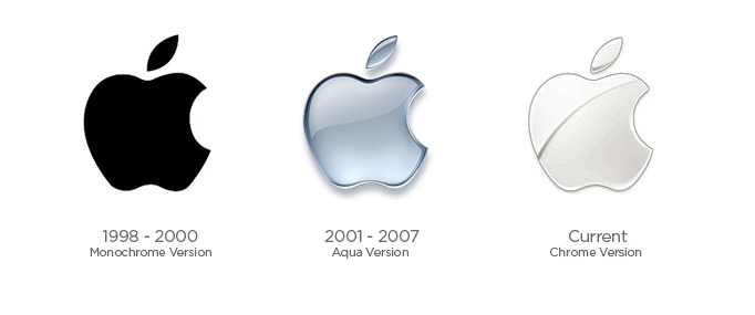 A progression of Apple logos from 1998 to present day.