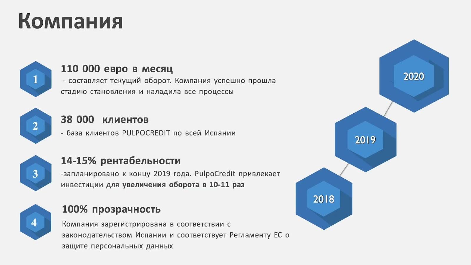 Интервью с Романом Донцом, основателем и исполнительным директор компании Inton Consult SL