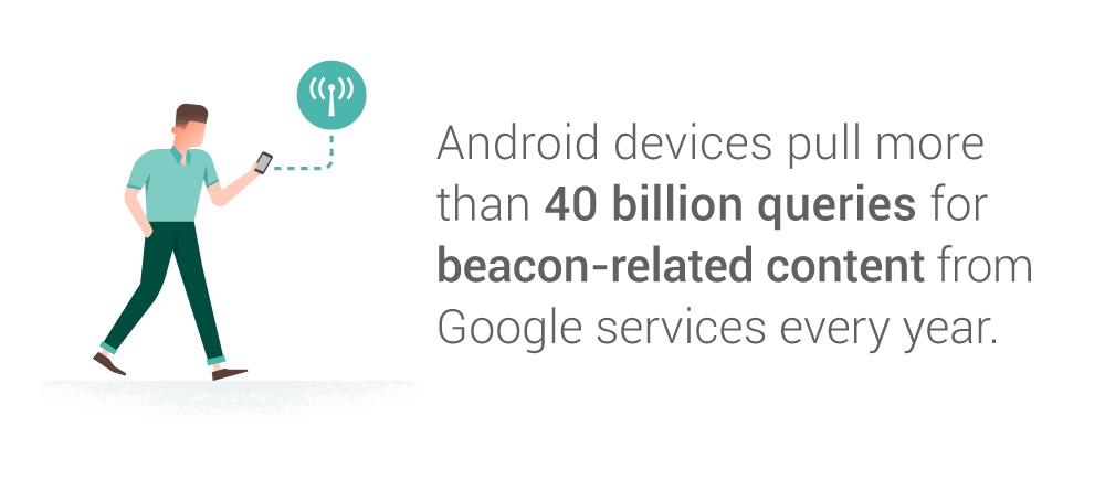 Beacon content for Android