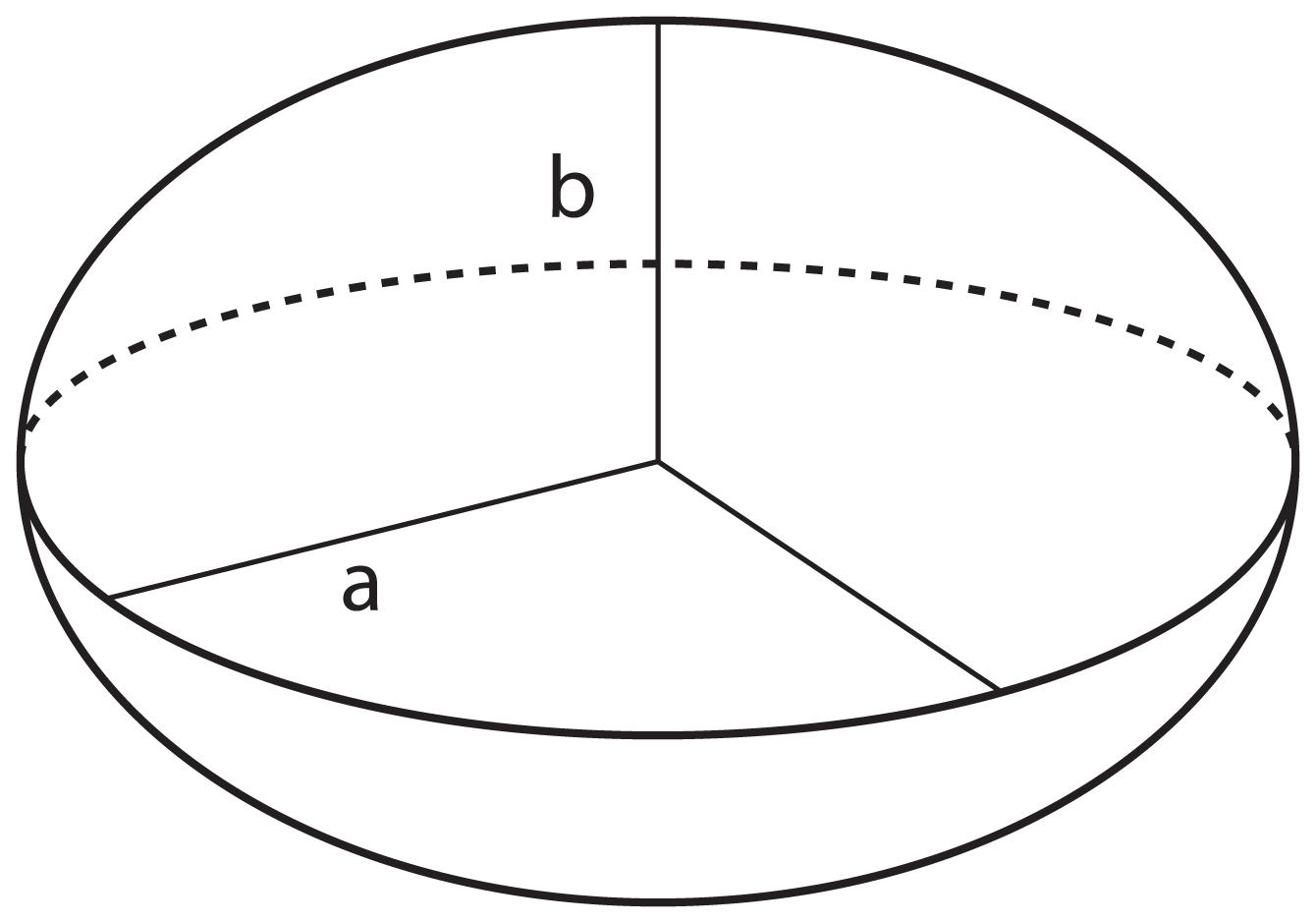 ellipsoid_icsm_gov_au_datum.jpg