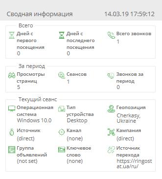Обновления Ringostat: расширение для Chrome с возможностью работать со звонками прямо в браузере, улучшение интеграции с Битрикс 24 и новые настройки исходящей связи