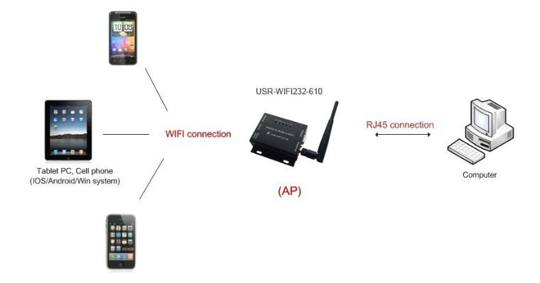 Wired-Wireless.jpg