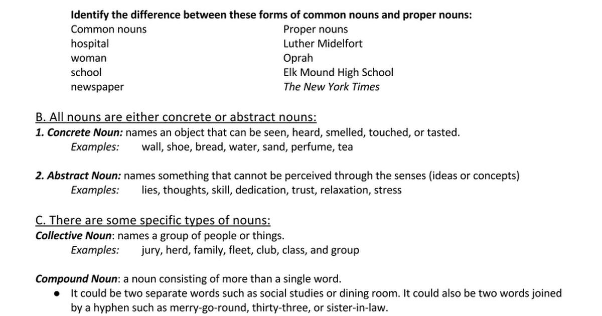 Nouns Notes Google Docs