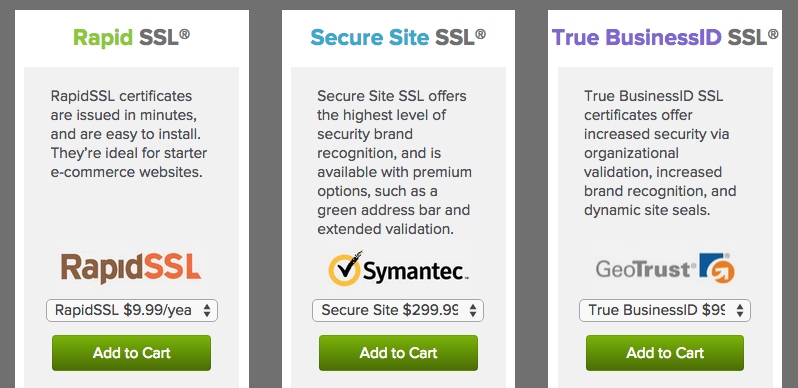 SSL Certificate/How to Connect a Domain to a Hosting