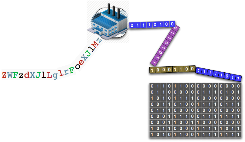 Probably Done Before: What the Heck is Base64 Encoding really?