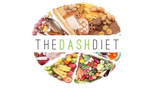 Image result for dash diet images