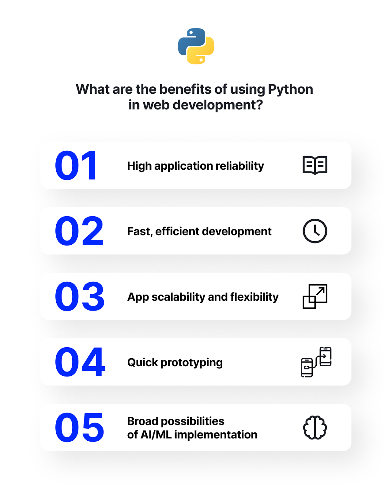 What Is Python And Why Should You Use It For Your Next Web Product Entrepreneur S Guide