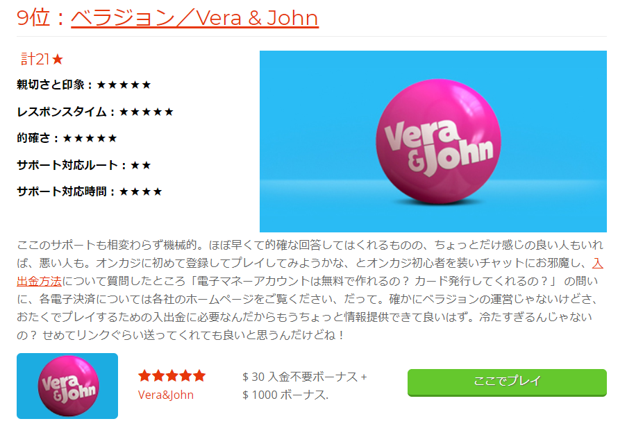 vera&john customer support