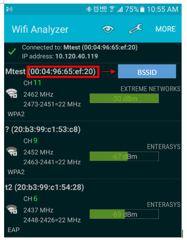 difference between ssid and mac address