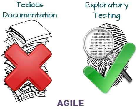 Automation Testing for Agile Methodology.