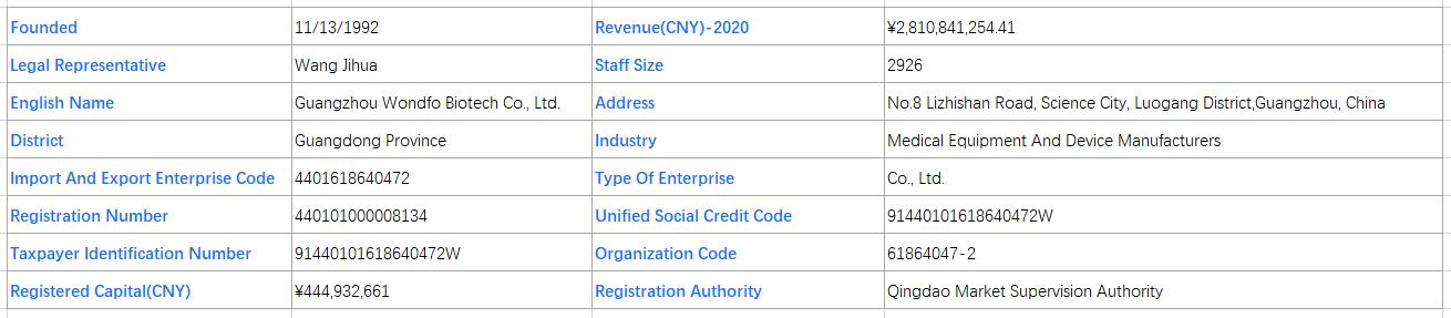 Wondfo Registration Information