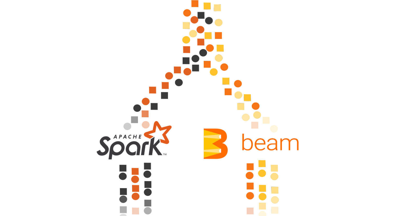Compare Spark vs. Google Dataflow/Beam