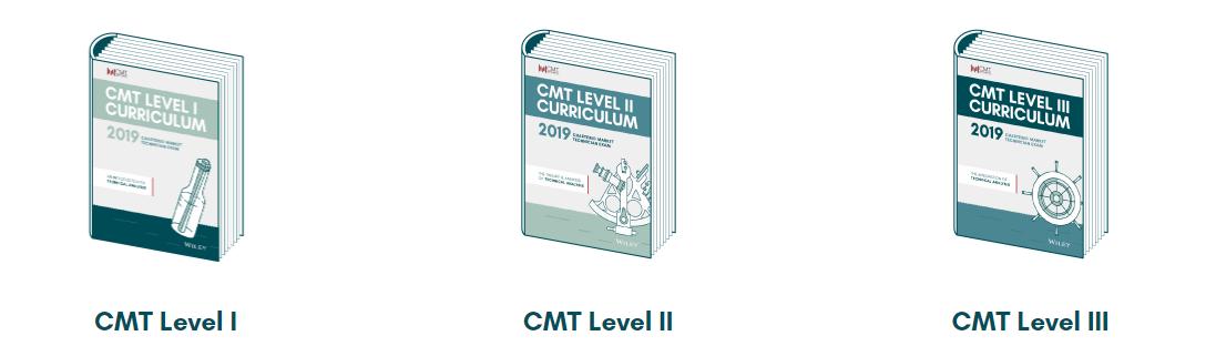 CMT books