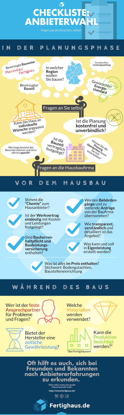 Checkliste-Anbieterwahl-Infografik.png