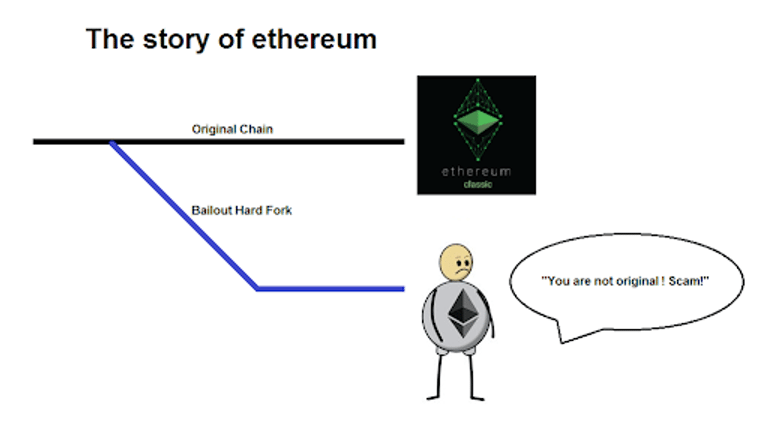 etc coin hack