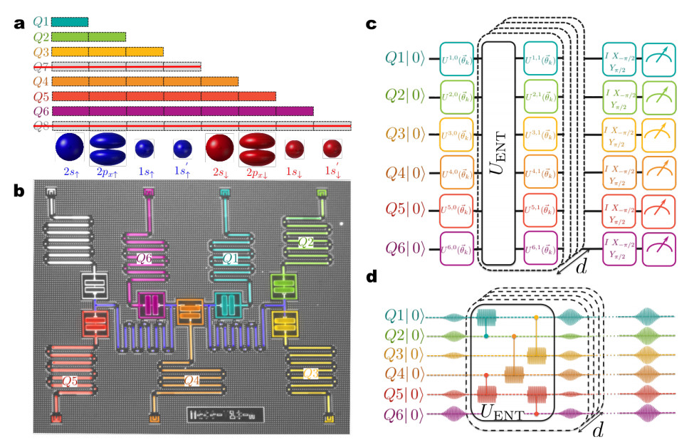 IBM計算分子流程.jpg