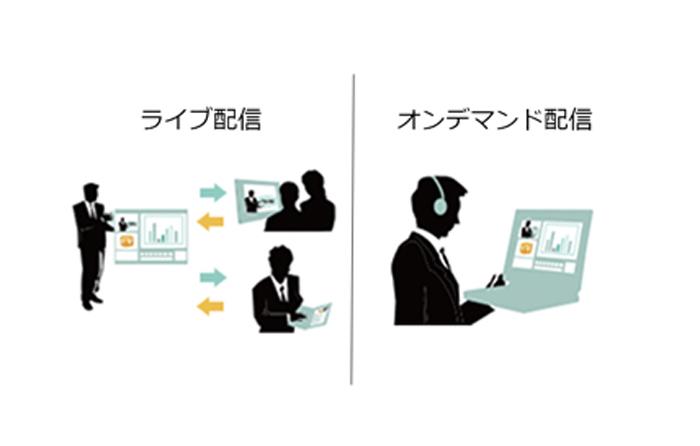 Webセミナーの配信方法